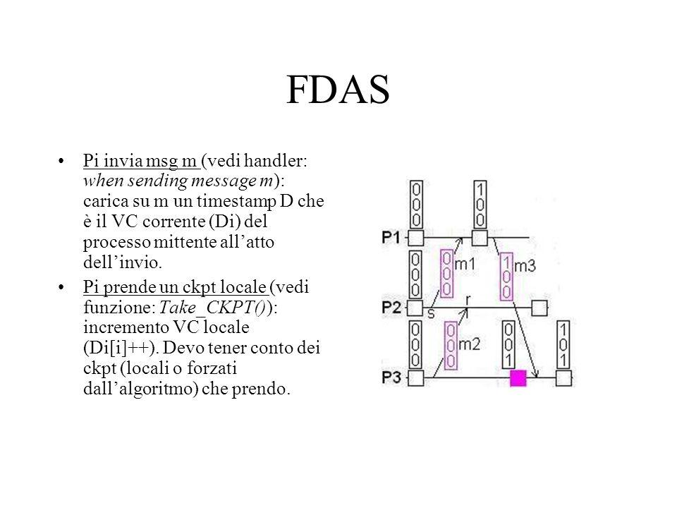 FDAS Pi invia msg m (vedi handler: when sending message m): carica su m un timestamp D che è il VC corrente (Di) del processo mittente allatto dellinv