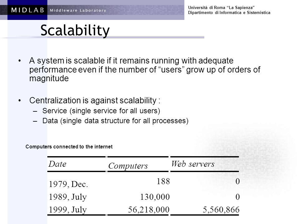 Università di Roma La Sapienza Dipartimento di Informatica e Sistemistica Scalability A system is scalable if it remains running with adequate perform