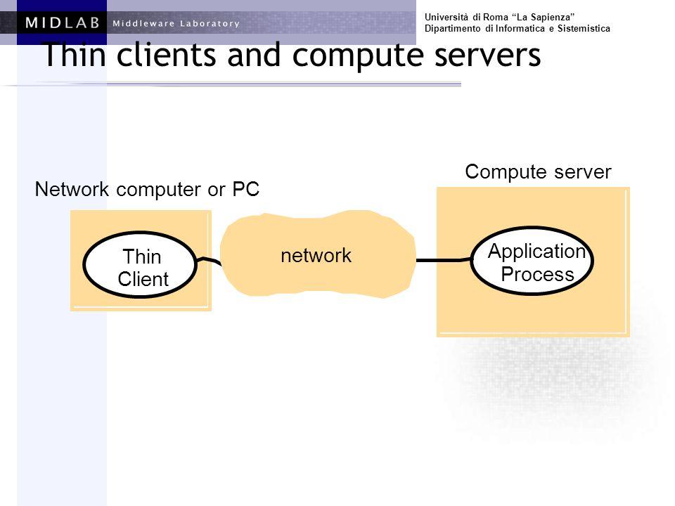 Università di Roma La Sapienza Dipartimento di Informatica e Sistemistica Thin clients and compute servers Thin Client Application Process Network com