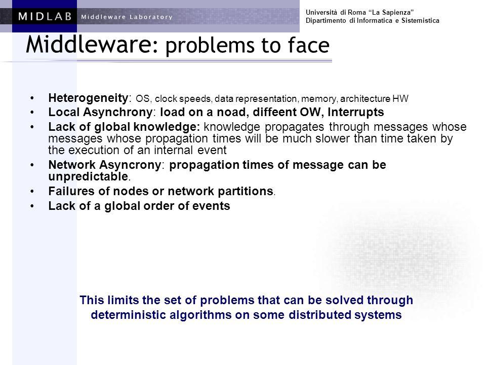 Università di Roma La Sapienza Dipartimento di Informatica e Sistemistica Middleware : problems to face Heterogeneity: OS, clock speeds, data represen