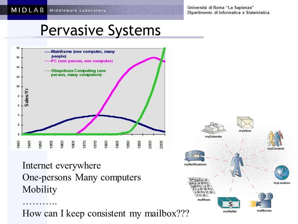 Università di Roma La Sapienza Dipartimento di Informatica e Sistemistica Pervasive Systems Internet everywhere One-persons Many computers Mobility ……