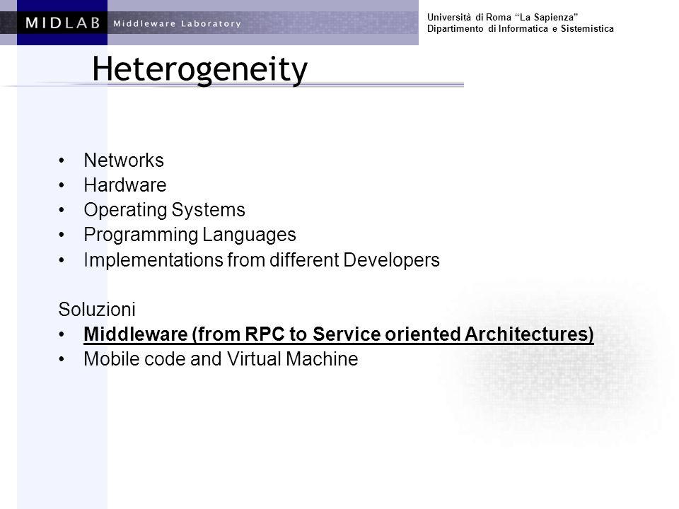 Università di Roma La Sapienza Dipartimento di Informatica e Sistemistica Heterogeneity Networks Hardware Operating Systems Programming Languages Impl