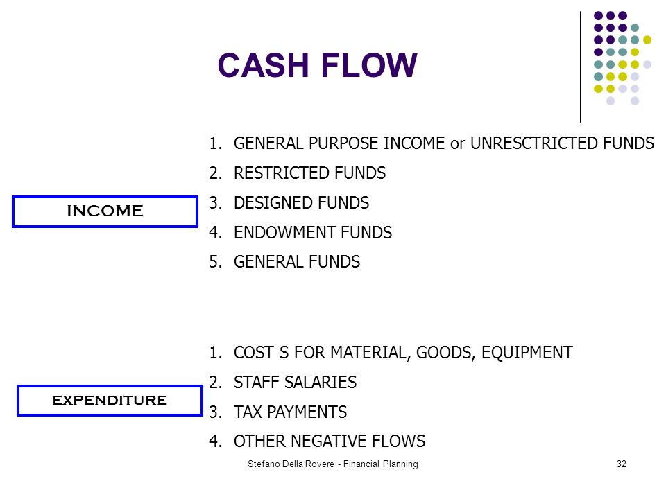 Stefano Della Rovere - Financial Planning32 CASH FLOW INCOME expenditure 1.GENERAL PURPOSE INCOME or UNRESCTRICTED FUNDS 2.RESTRICTED FUNDS 3.DESIGNED FUNDS 4.ENDOWMENT FUNDS 5.GENERAL FUNDS 1.COST S FOR MATERIAL, GOODS, EQUIPMENT 2.STAFF SALARIES 3.TAX PAYMENTS 4.OTHER NEGATIVE FLOWS