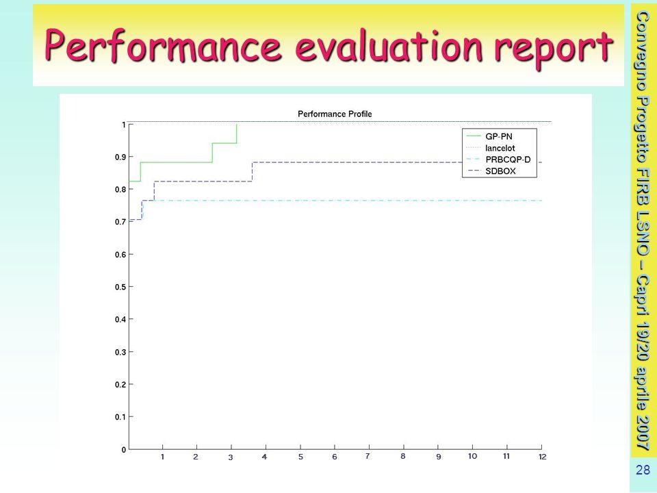 Convegno Progetto FIRB LSNO – Capri 19/20 aprile 2007 28 Performance evaluation report 19 7 2 811 10 6 4 5 3 12