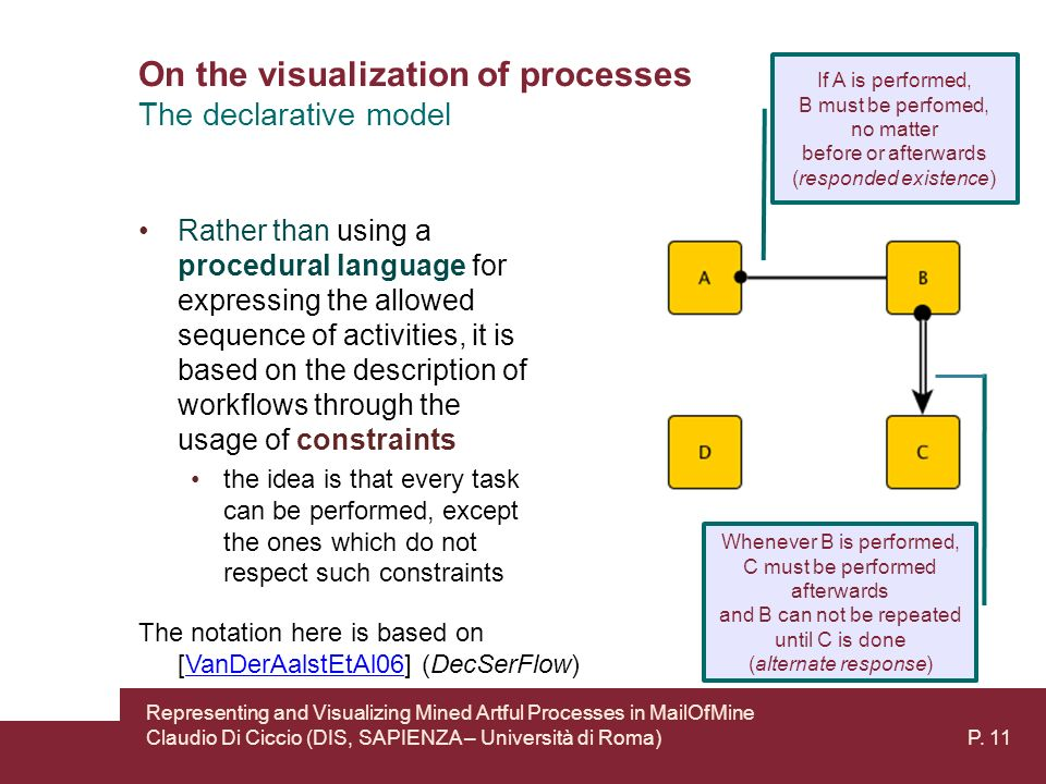 On the visualization of processes Rather than using a procedural language for expressing the allowed sequence of activities, it is based on the description of workflows through the usage of constraints the idea is that every task can be performed, except the ones which do not respect such constraints Representing and Visualizing Mined Artful Processes in MailOfMine Claudio Di Ciccio (DIS, SAPIENZA – Università di Roma) P.