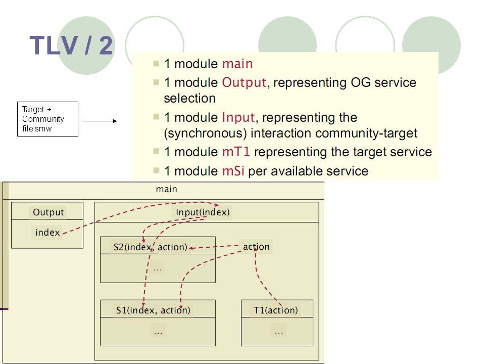 TLV / 2 Target + Community file smw