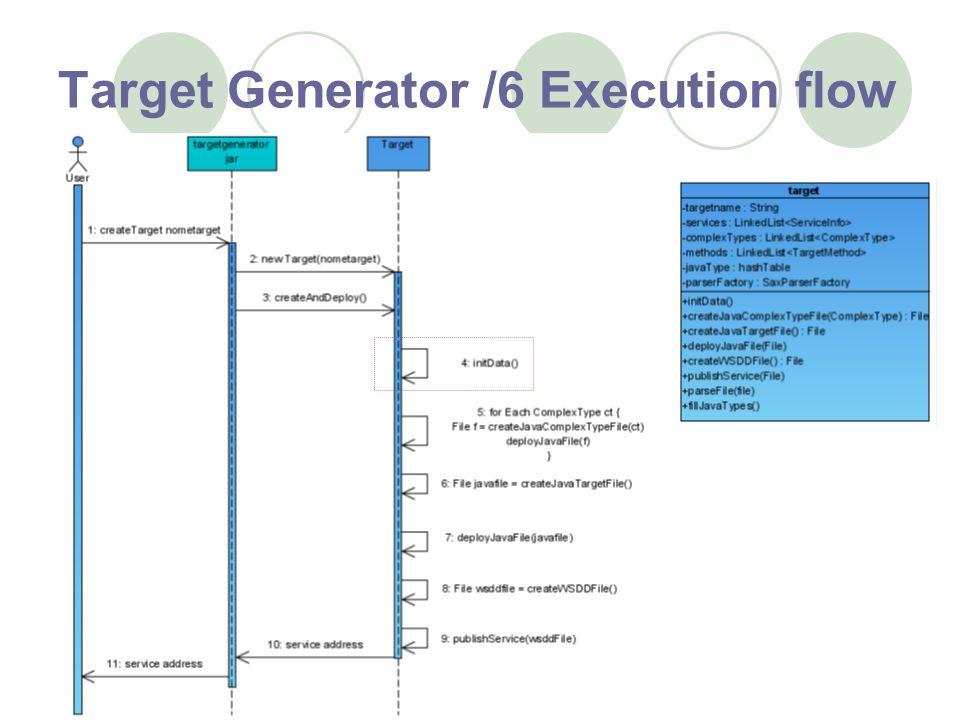 Target Generator /6 Execution flow