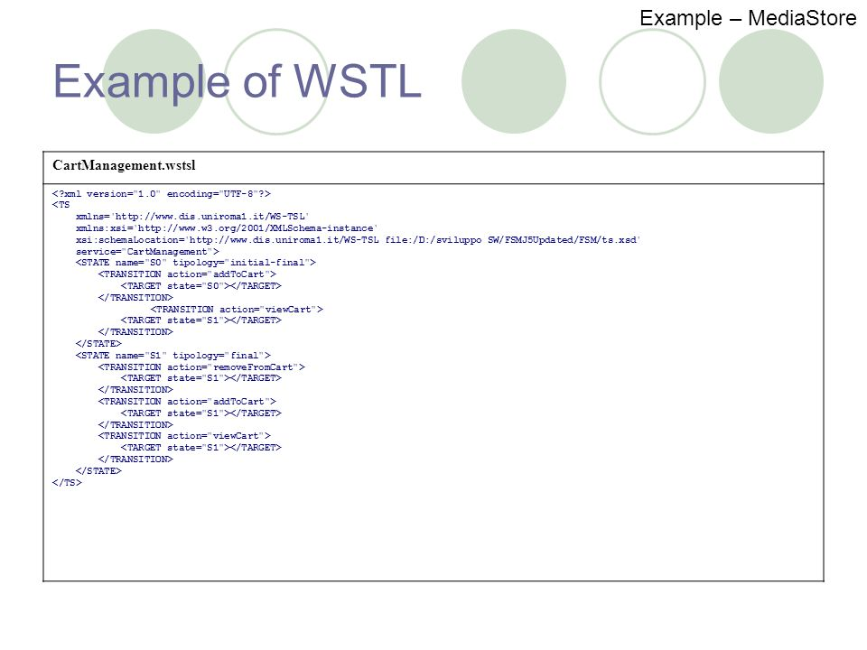 Example of WSTL Example – MediaStore CartManagement.wstsl <TS xmlns= http://www.dis.uniroma1.it/WS-TSL xmlns:xsi= http://www.w3.org/2001/XMLSchema-instance xsi:schemaLocation= http://www.dis.uniroma1.it/WS-TSL file:/D:/sviluppo SW/FSMJ5Updated/FSM/ts.xsd service= CartManagement >