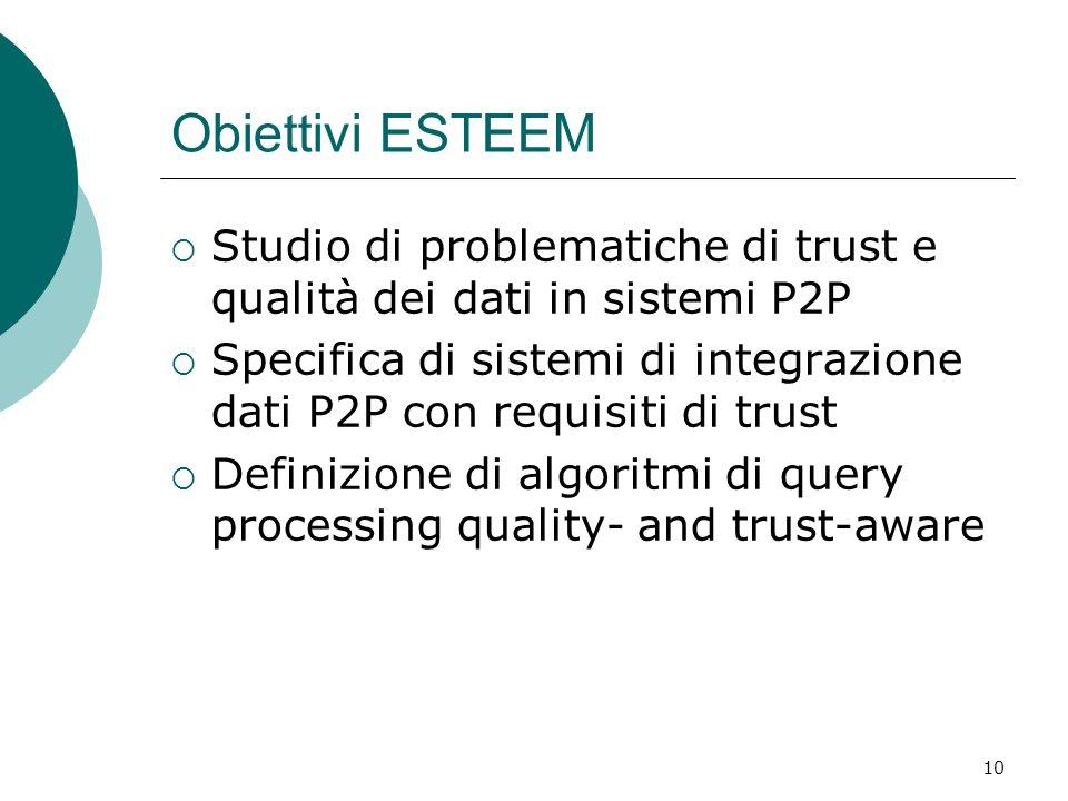10 Obiettivi ESTEEM Studio di problematiche di trust e qualità dei dati in sistemi P2P Specifica di sistemi di integrazione dati P2P con requisiti di