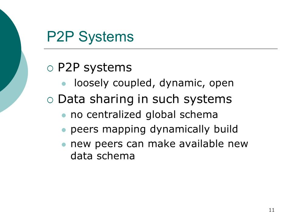 11 P2P Systems P2P systems loosely coupled, dynamic, open Data sharing in such systems no centralized global schema peers mapping dynamically build new peers can make available new data schema