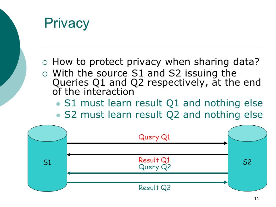 15 Privacy How to protect privacy when sharing data? With the source S1 and S2 issuing the Queries Q1 and Q2 respectively, at the end of the interacti