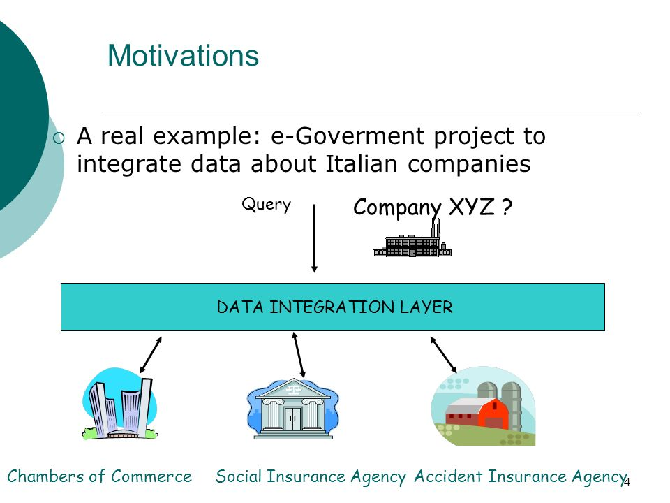 4 Motivations A real example: e-Goverment project to integrate data about Italian companies DATA INTEGRATION LAYER Query Company XYZ .