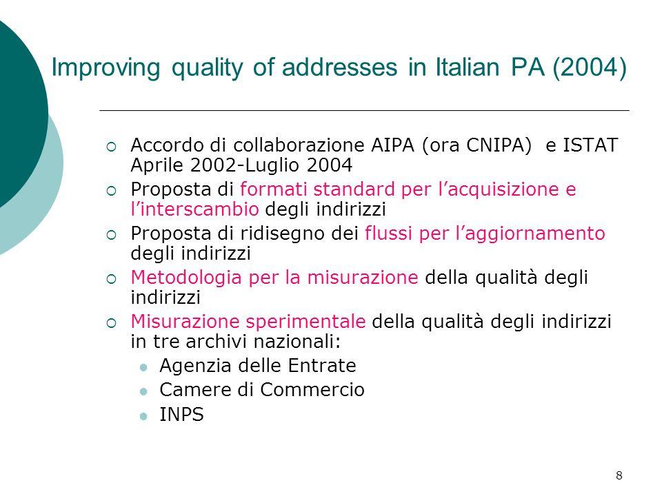 8 Improving quality of addresses in Italian PA (2004) Accordo di collaborazione AIPA (ora CNIPA) e ISTAT Aprile 2002-Luglio 2004 Proposta di formati s