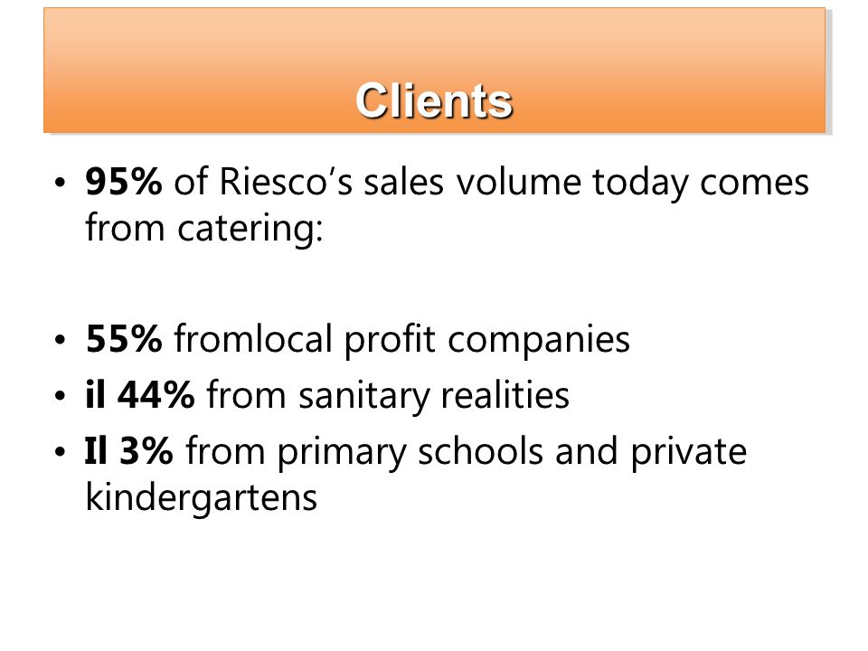 95% of Riescos sales volume today comes from catering: 55% fromlocal profit companies il 44% from sanitary realities Il 3% from primary schools and pr