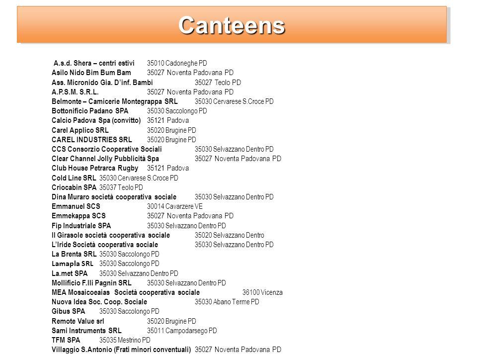 CanteensCanteens A.s.d. Shera – centri estivi 35010 Cadoneghe PD Asilo Nido Bim Bum Bam 35027 Noventa Padovana PD Ass. Micronido Gia. Dinf. Bambi 3502