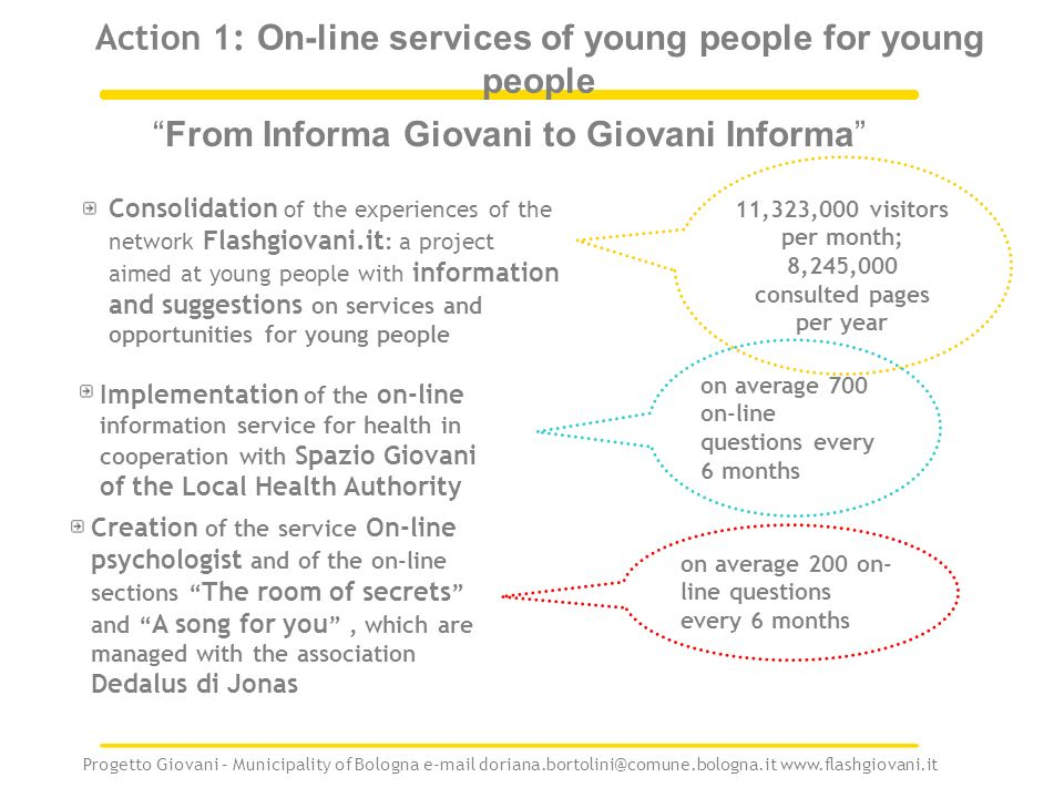 Progetto Giovani – Municipality of Bologna  Mission Direct involvement of young people.