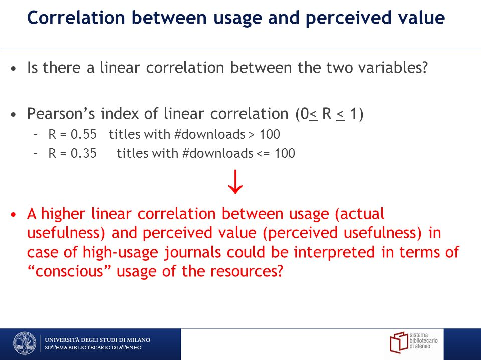 Correlation between usage and perceived value Is there a linear correlation between the two variables.