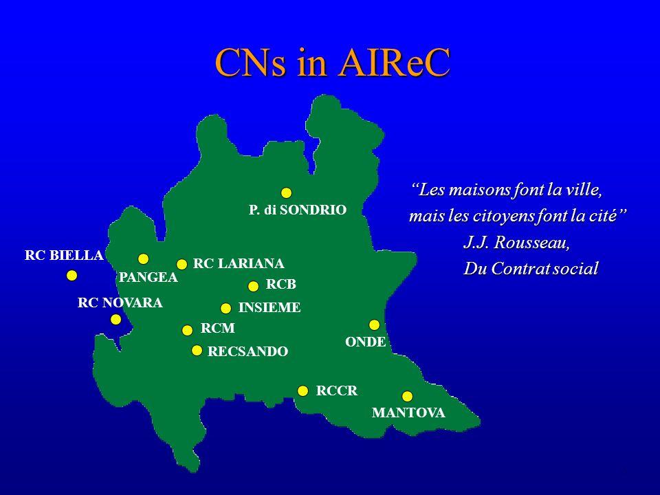 6 CNs in AIReC Les maisons font la ville, mais les citoyens font la cité J.J. Rousseau, Du Contrat social P. di SONDRIO ONDE MANTOVA RCCR INSIEME RCB