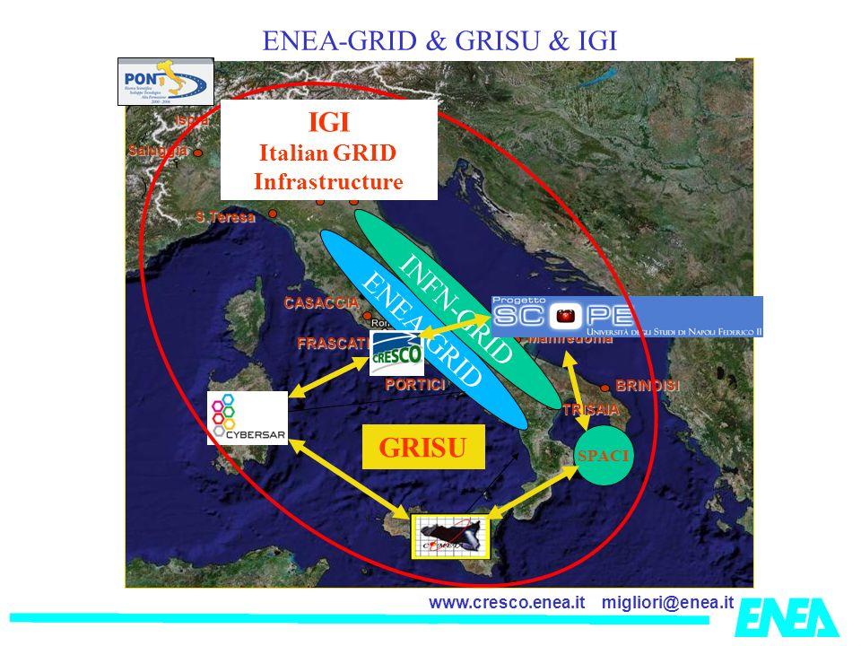 migliori@enea.itwww.cresco.enea.it CASACCIA FRASCATI S.Teresa Saluggia Ispra BOLOGNA PORTICI BRINDISI Manfredonia ENEA-GRID & GRISU & IGI ENEA-GRID SPACI TRISAIA GRISU INFN-GRID IGI Italian GRID Infrastructure