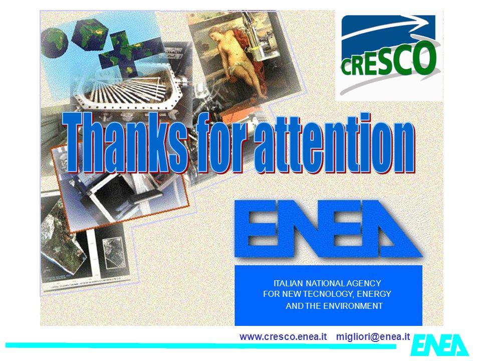 migliori@enea.itwww.cresco.enea.it ITALIAN NATIONAL AGENCY FOR NEW TECNOLOGY, ENERGY AND THE ENVIRONMENT