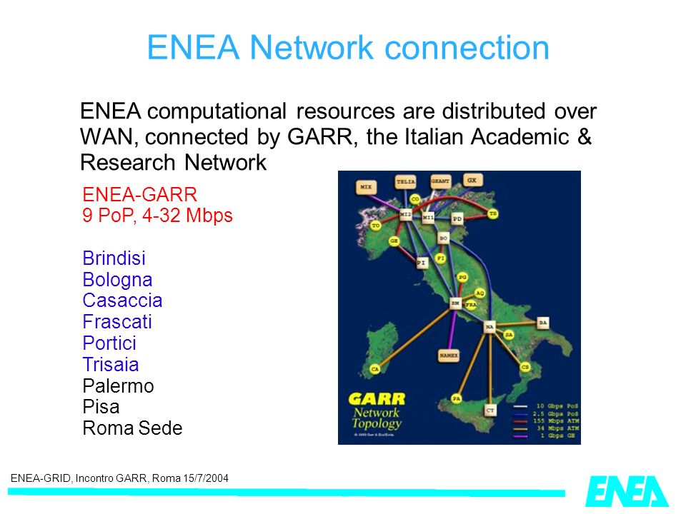 ENEA-GRID, Incontro GARR, Roma 15/7/2004 ENEA computational resources are distributed over WAN, connected by GARR, the Italian Academic & Research Network ENEA Network connection ENEA-GARR 9 PoP, 4-32 Mbps Brindisi Bologna Casaccia Frascati Portici Trisaia Palermo Pisa Roma Sede