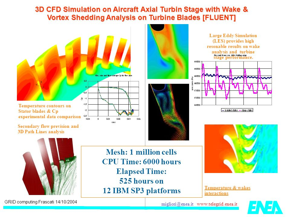 GRID computing Frascati 14/10/2004 migliori@enea.it www.telegrid.enea.it 3D CFD Simulation on Aircraft Axial Turbin Stage with Wake & Vortex Shedding Analysis on Turbine Blades [FLUENT] Temperature & wakes interactions Large Eddy Simulation (LES) provides high resonable results on wake analysis and turbine stage performance.