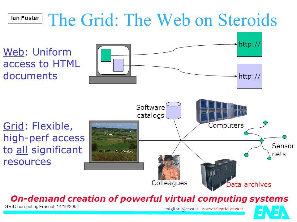 GRID computing Frascati 14/10/2004 migliori@enea.it www.telegrid.enea.it ENEA GRID Computational resources Portici, Brindisi & Trisaia resources increased in the framework of TELEGRID Project Frascati(6), Portici(4),Trisaia(4), Brindisi(4) 5018Windows Frascati(1), Trisaia(13) 8021Mac OS X Trisaia(4), Casaccia(2), Bologna(2) 108Solaris Frascati(8), Casaccia(4), Portici(1),Trisaia(8), Brindisi(1), Bologna(5) 4026IRIX Casaccia 10080Linux Alpha Frascati(28), Casaccia(54), Portici(4),Trisaia(4), Brindisi(4) 200 96 Linux x86 32/64 Frascati(128), Bologna(8), Portici(18) 1000154AIX Gflops#cpu OS