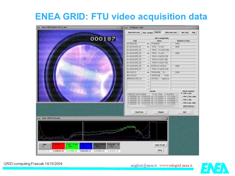 GRID computing Frascati 14/10/2004 migliori@enea.it www.telegrid.enea.it ENEA GRID: FTU video acquisition data