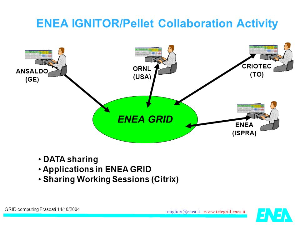 GRID computing Frascati 14/10/2004 migliori@enea.it www.telegrid.enea.it ENEA GRID ANSALDO (GE) ENEA (ISPRA) ORNL (USA) CRIOTEC (TO) DATA sharing Applications in ENEA GRID Sharing Working Sessions (Citrix) ENEA IGNITOR/Pellet Collaboration Activity