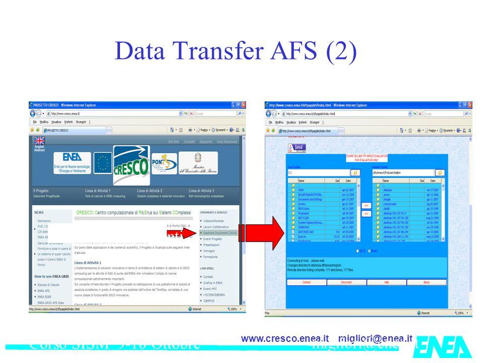 migliori@enea.itwww.cresco.enea.it Corso SISM 9-10 Ottobre 2007 migliori@enea,it Data Transfer AFS (2) Gestione Documenti