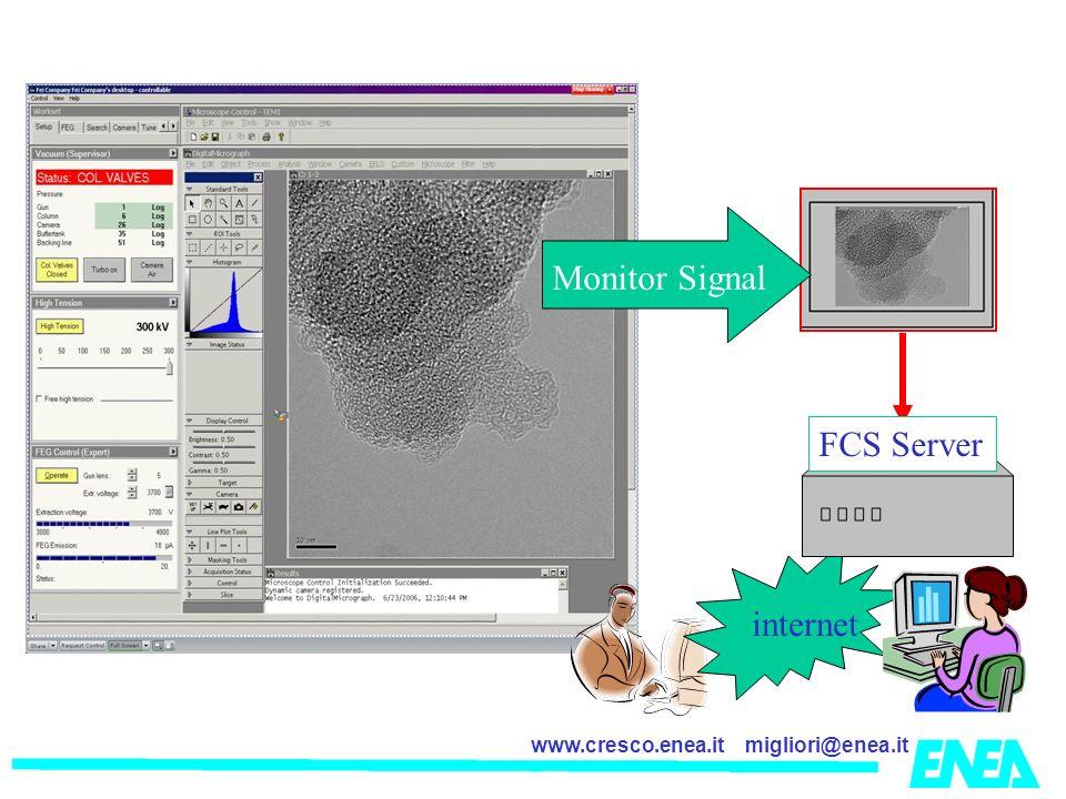 migliori@enea.itwww.cresco.enea.it internet FCS Server Monitor Signal