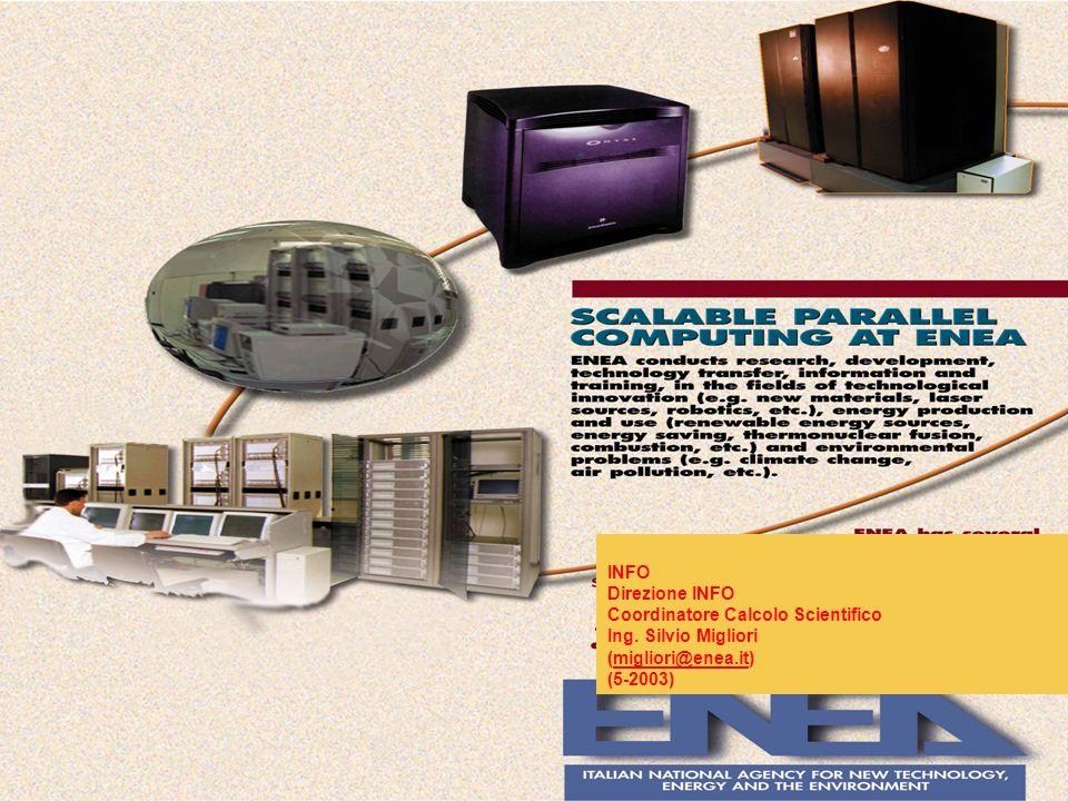 INFO Direzione INFO Coordinatore Calcolo Scientifico Ing. Silvio Migliori (migliori@enea.it)migliori@enea.it (5-2003)