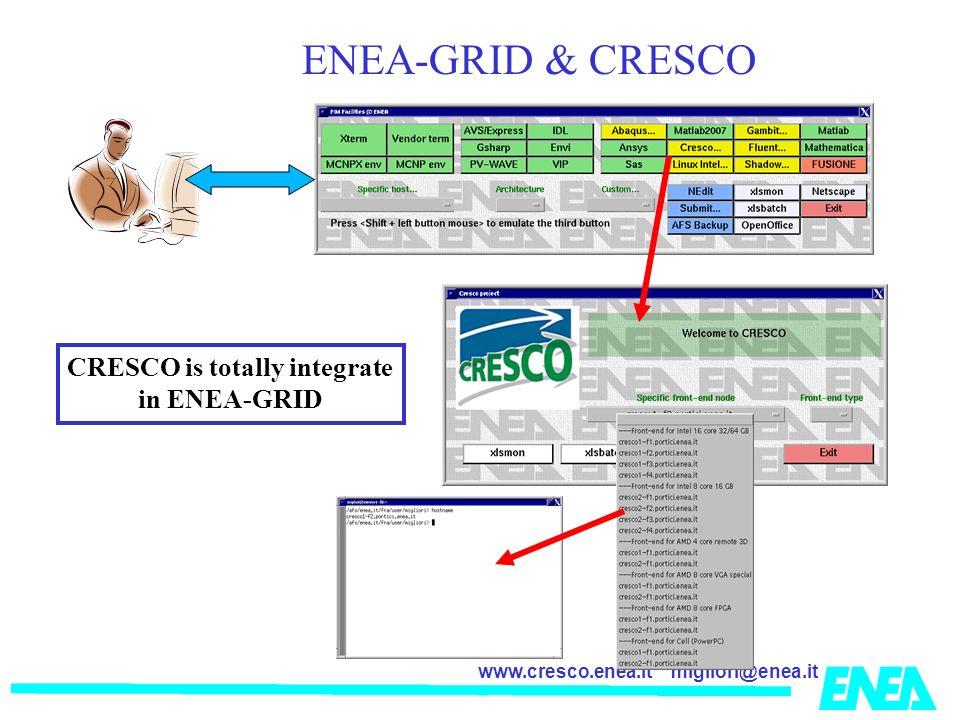 migliori@enea.itwww.cresco.enea.it ENEA-GRID & CRESCO CRESCO is totally integrate in ENEA-GRID