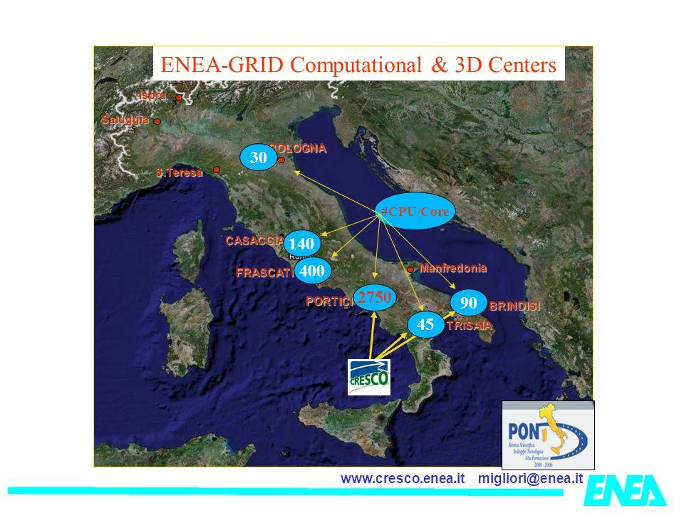 migliori@enea.itwww.cresco.enea.it CASACCIA FRASCATI S.Teresa Saluggia Ispra BOLOGNA PORTICI TRISAIA BRINDISI Manfredonia ENEA-GRID Computational & 3D