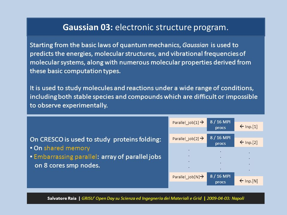 Starting from the basic laws of quantum mechanics, Gaussian is used to predicts the energies, molecular structures, and vibrational frequencies of molecular systems, along with numerous molecular properties derived from these basic computation types.