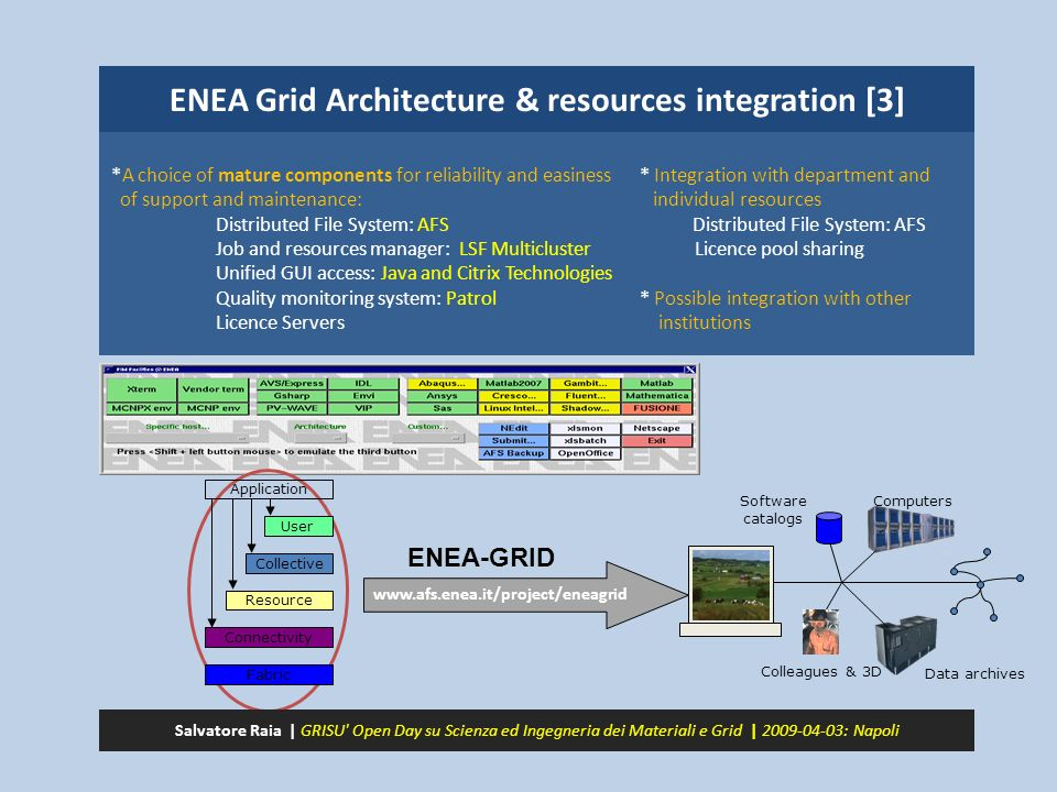 ENEA-GRID   Data archives Colleagues & 3D Software catalogs Computers Application Fabric Connectivity Resource Collective User ENEA Grid Architecture & resources integration [3] *A choice of mature components for reliability and easiness of support and maintenance: Distributed File System: AFS Job and resources manager: LSF Multicluster Unified GUI access: Java and Citrix Technologies Quality monitoring system: Patrol Licence Servers Salvatore Raia | GRISU Open Day su Scienza ed Ingegneria dei Materiali e Grid | : Napoli * Integration with department and individual resources Distributed File System: AFS Licence pool sharing * Possible integration with other institutions