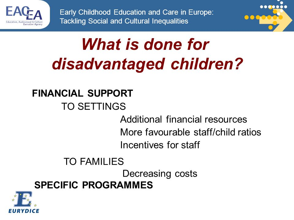 Early Childhood Education and Care in Europe: Tackling Social and Cultural Inequalities FINANCIAL SUPPORT TO SETTINGS Additional financial resources More favourable staff/child ratios Incentives for staff What is done for disadvantaged children.