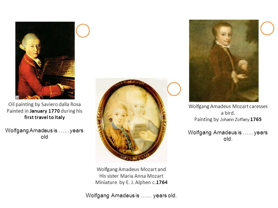 Oil painting by Saviero dalla Rosa Painted in January 1770 during his first travel to Italy Wolfgang Amadeus is ……years old Wolfgang Amadeus Mozart an