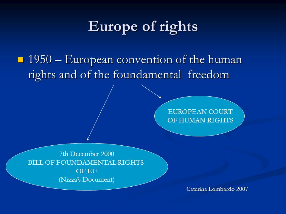 Europe of rights 1950 – European convention of the human rights and of the foundamental freedom 1950 – European convention of the human rights and of the foundamental freedom EUROPEAN COURT OF HUMAN RIGHTS 7th December 2000 BILL OF FOUNDAMENTAL RIGHTS OF EU (Nizzas Document) Caterina Lombardo 2007
