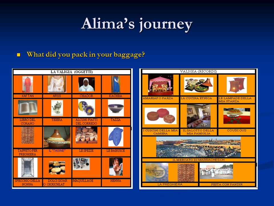 Alimas journey What did you pack in your baggage? What did you pack in your baggage?
