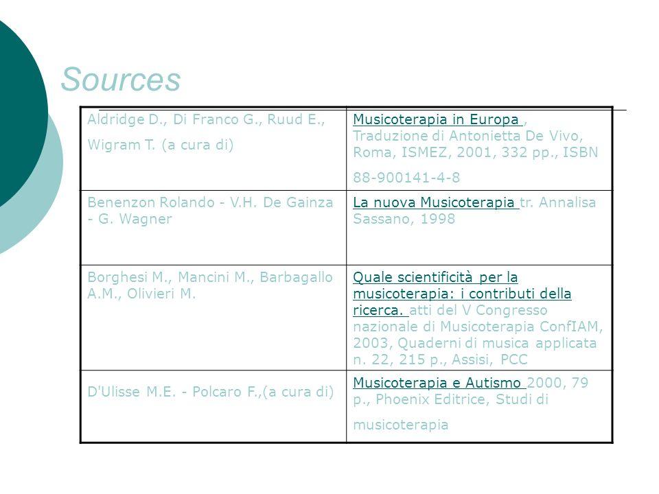 Sources Aldridge D., Di Franco G., Ruud E., Wigram T.