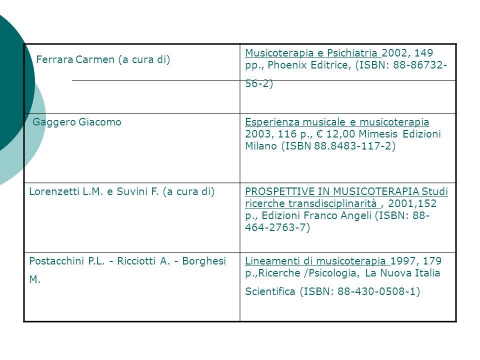 Ferrara Carmen (a cura di) Musicoterapia e Psichiatria Musicoterapia e Psichiatria 2002, 149 pp., Phoenix Editrice, (ISBN: 88-86732- 56-2) Gaggero GiacomoEsperienza musicale e musicoterapia Esperienza musicale e musicoterapia 2003, 116 p., 12,00 Mimesis Edizioni Milano (ISBN 88.8483-117-2) Lorenzetti L.M.