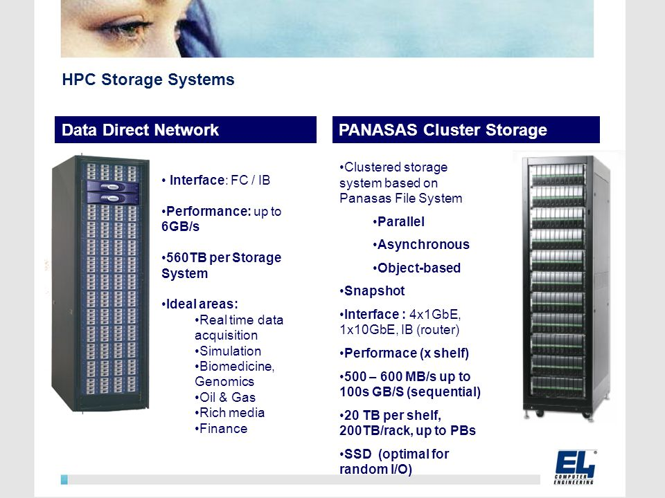 HPC Storage Systems Data Direct NetworkPANASAS Cluster Storage Interface: FC / IB Performance: up to 6GB/s 560TB per Storage System Ideal areas: Real