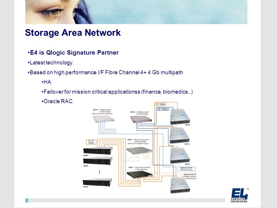 Storage Area Network E4 is Qlogic Signature Partner Latest technology Based on high performance I/F Fibre Channel 4+ 4 Gb multipath HA Failover for mi