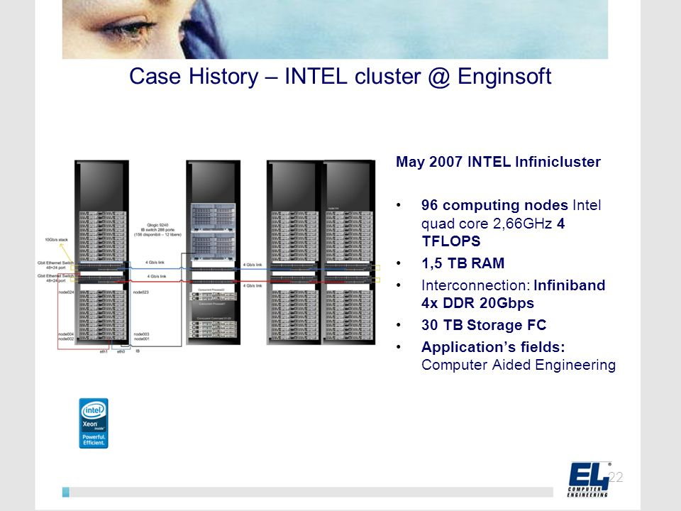 Case History – INTEL cluster @ Enginsoft May 2007 INTEL Infinicluster 96 computing nodes Intel quad core 2,66GHz 4 TFLOPS 1,5 TB RAM Interconnection: