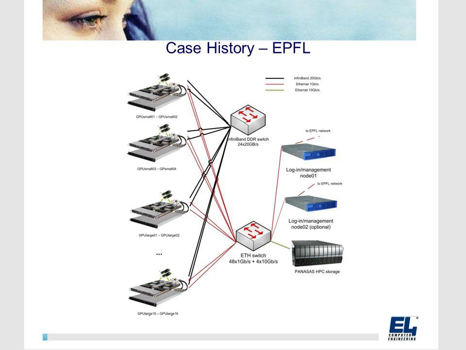 Case History – EPFL
