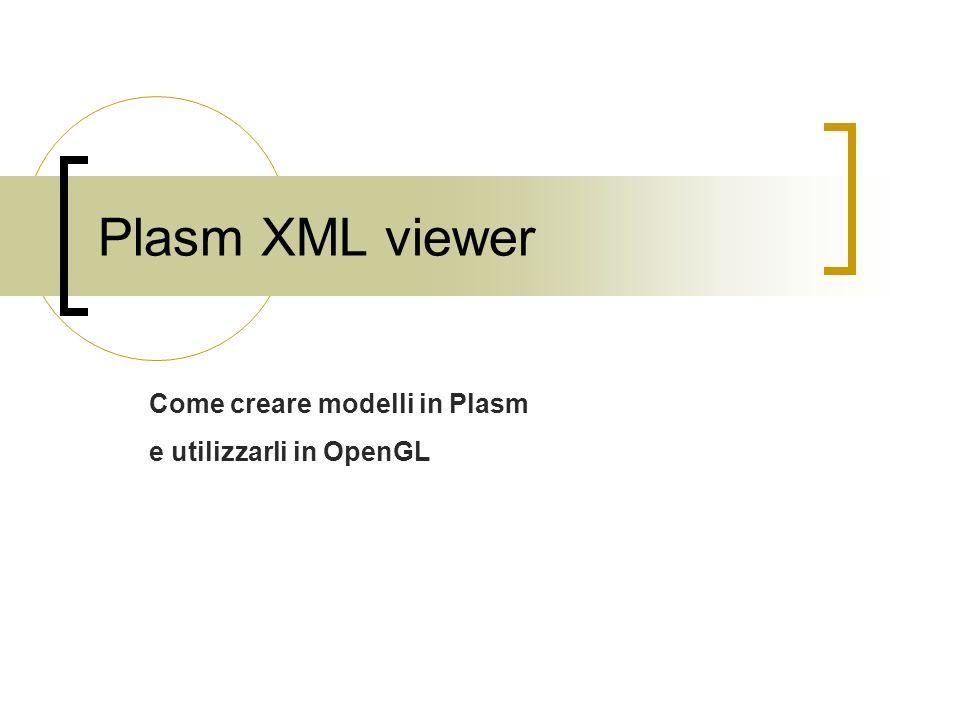 Plasmgl.h / camera typedef struct { float position [3]; /* position */ float direction [3]; /* normalized */ float vup [3]; /* normalized */ float right [3]; /* normalized */ float aspect; float fov; float Near,Far; float viewMatrix [16]; float projectionMatrix[16]; } plasm_camera_t;
