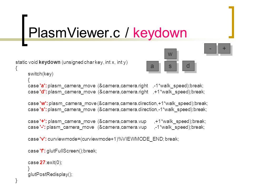 PlasmViewer.c / keydown static void keydown (unsigned char key, int x, int y) { switch(key) { case 'a': plasm_camera_move (&camera,camera.right,-1*wal
