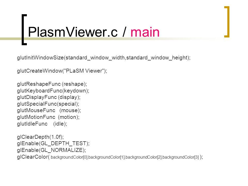 PlasmViewer.c / main glutInitWindowSize(standard_window_width,standard_window_height); glutCreateWindow(