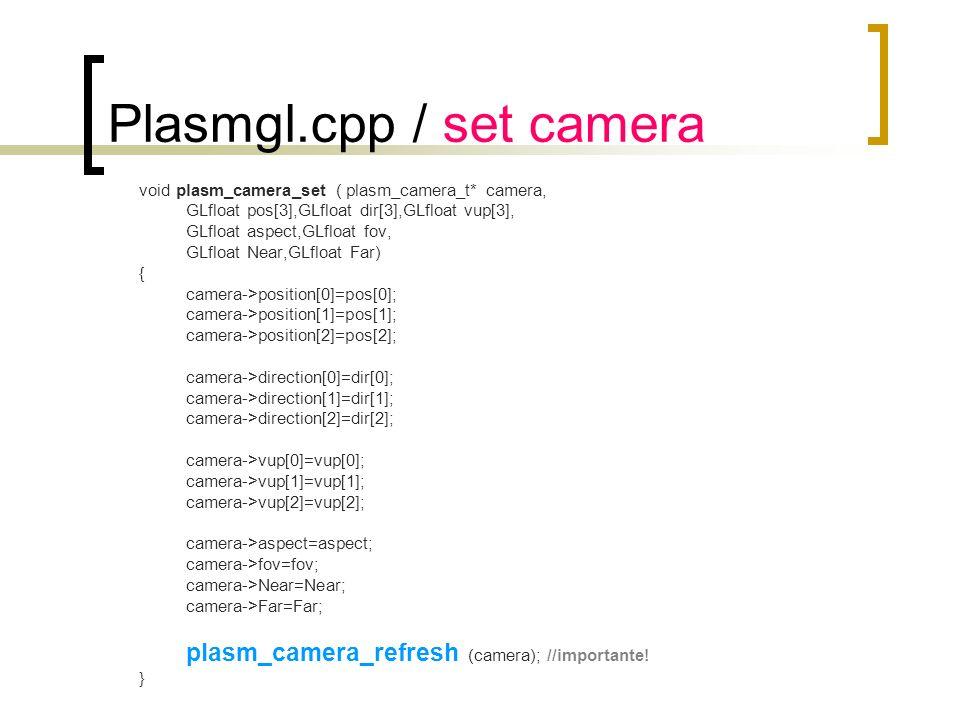 Plasmgl.cpp / set camera void plasm_camera_set ( plasm_camera_t* camera, GLfloat pos[3],GLfloat dir[3],GLfloat vup[3], GLfloat aspect,GLfloat fov, GLf